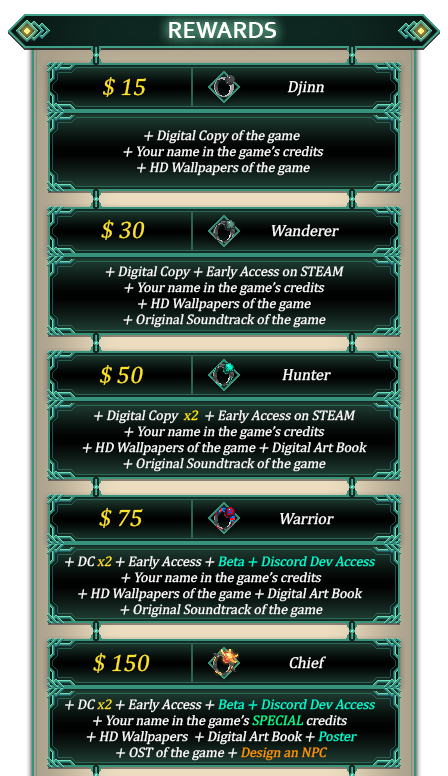 Reward tiers with posters fixed top half